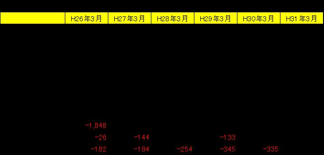 f:id:tamtam0824:20181209083451p:plain