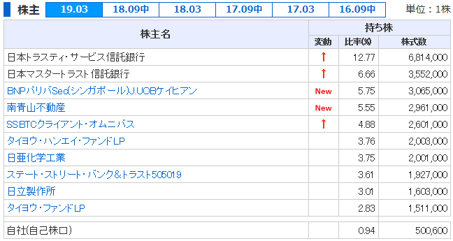 f:id:tamtam0824:20190905222454p:plain