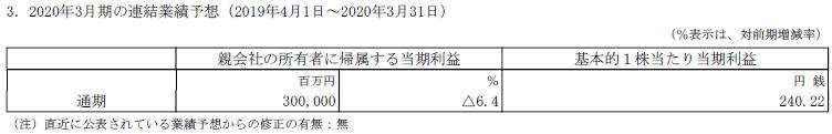 f:id:tamtam0824:20200212211040p:plain