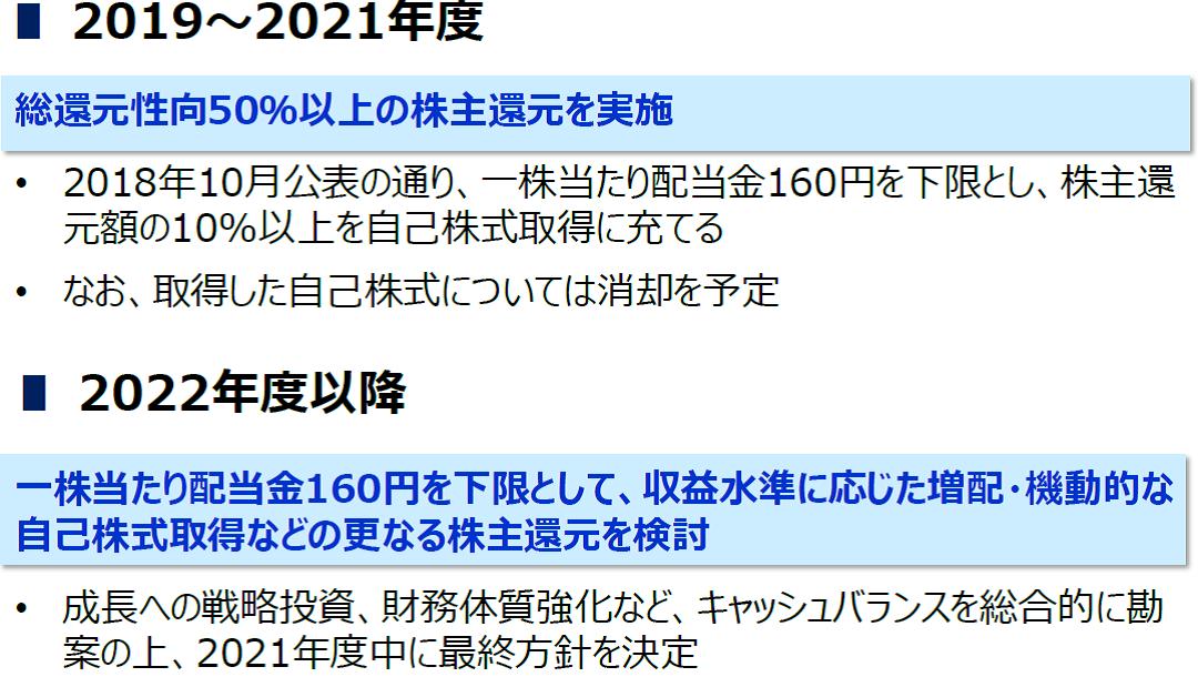 f:id:tamtam0824:20200526210208p:plain