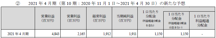 f:id:tamtam0824:20200615213335p:plain