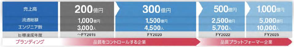 f:id:tamtam0824:20200709202650p:plain