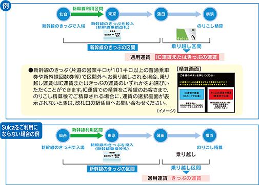 f:id:tamura38:20160204183914j:plain