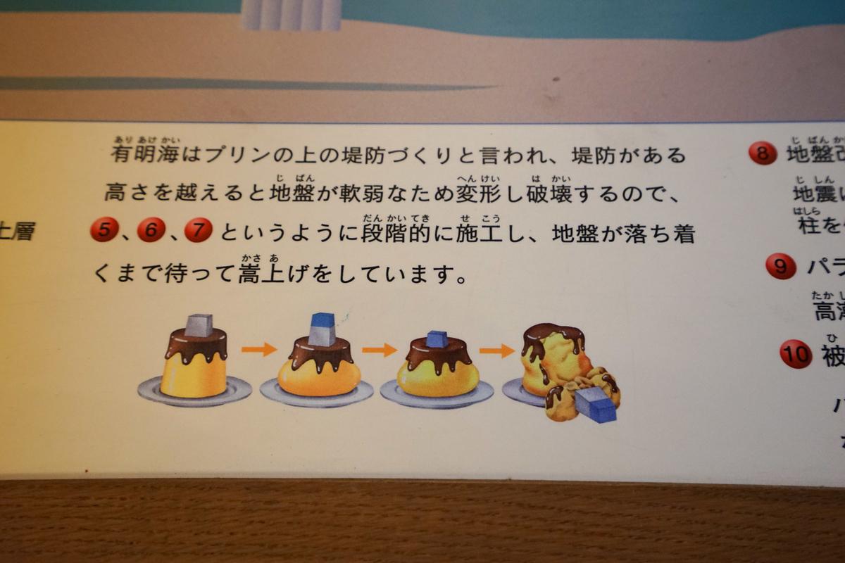 f:id:tamura38:20180901124616j:plain