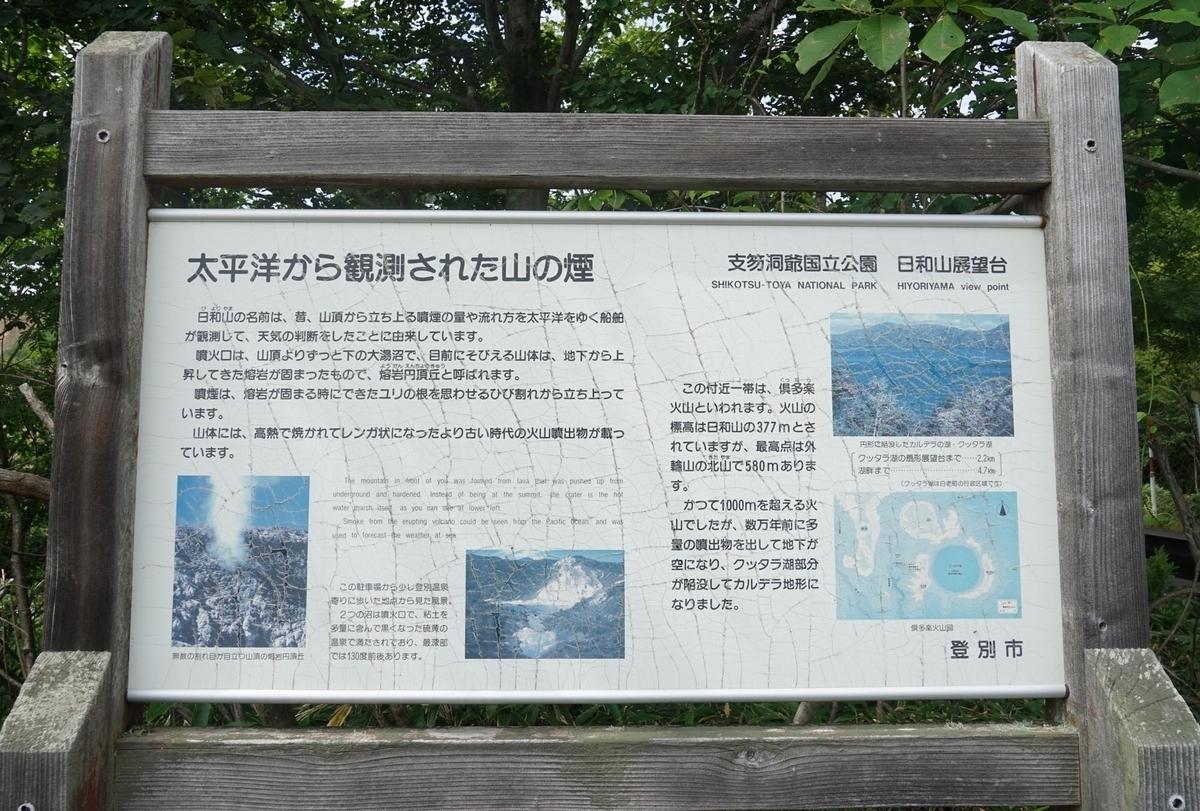 f:id:tamura38:20200816125759j:plain