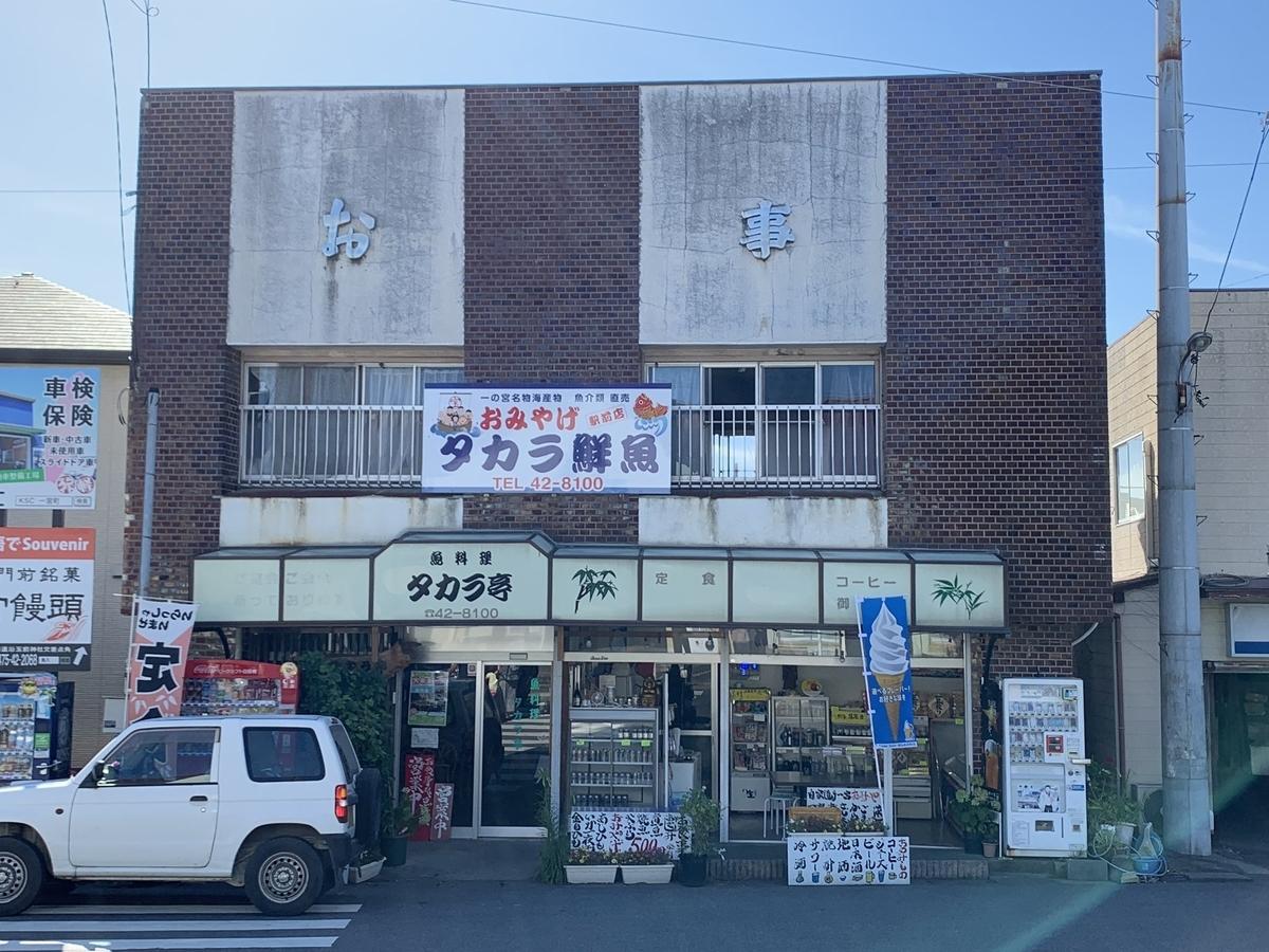 f:id:tamura38:20210304200735j:plain