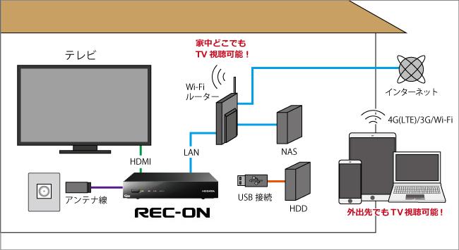 f:id:tamura38:20210729165207j:plain