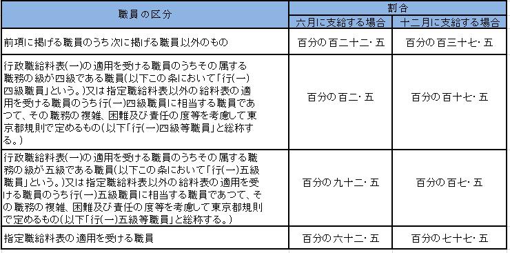 f:id:tamura_ka:20181212162607p:plain