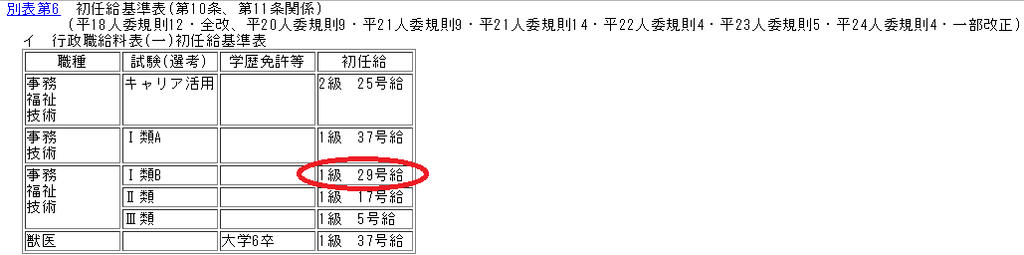 f:id:tamura_ka:20181212180455p:plain