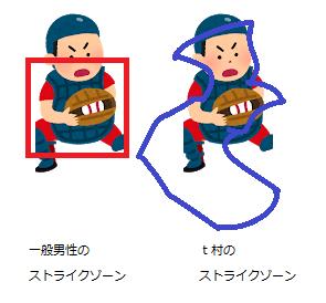 f:id:tamura_ka:20190429133337p:plain