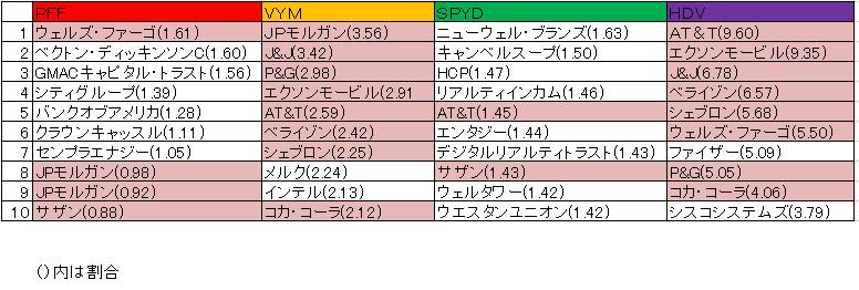 f:id:tamura_ka:20191005233947p:plain
