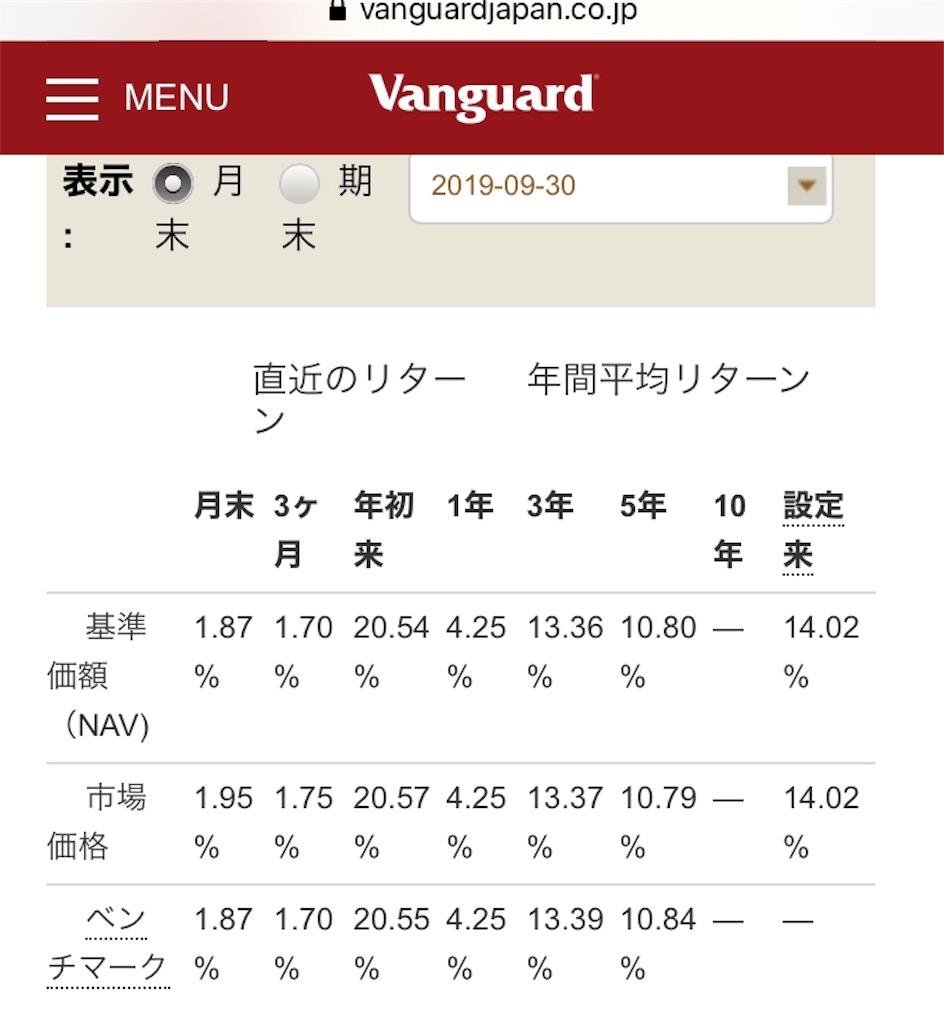 f:id:tamura_ka:20191018003125j:image