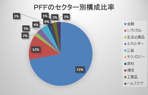 f:id:tamura_ka:20191018230538p:plain