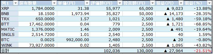 f:id:tamura_ka:20191027151442p:plain