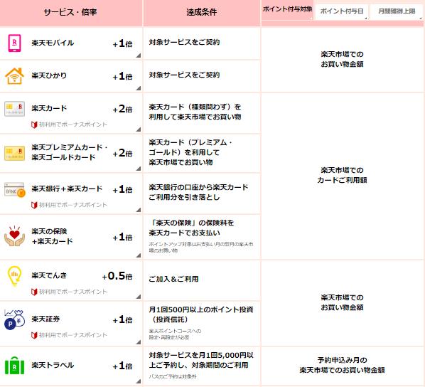 f:id:tamura_ka:20201026210423p:plain