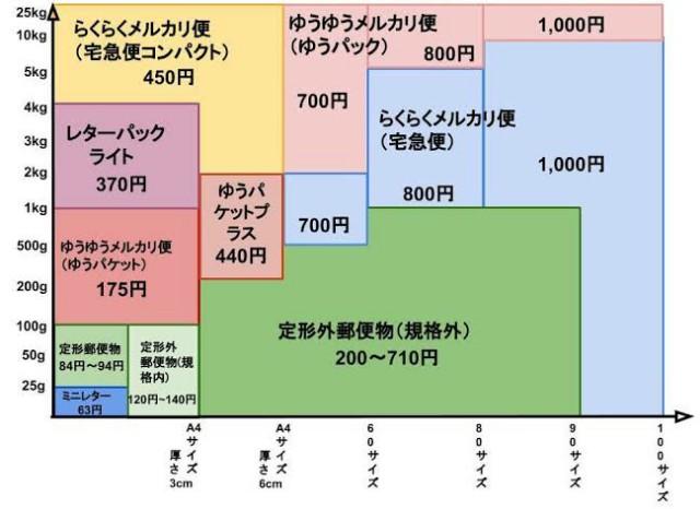 f:id:tamura_ka:20201103003545j:image