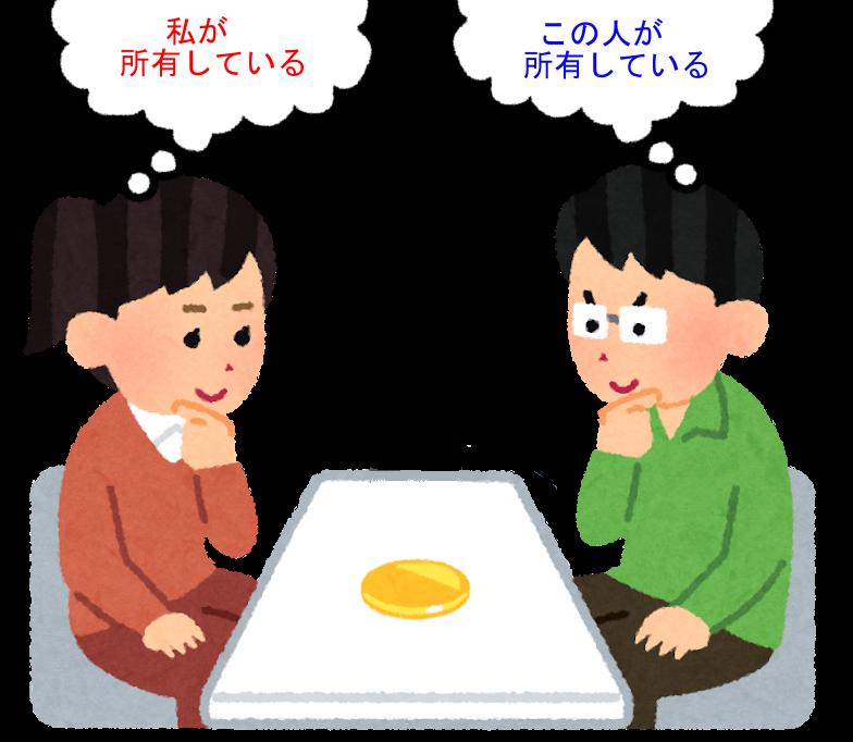 f:id:tamurin7:20180728113232p:plain