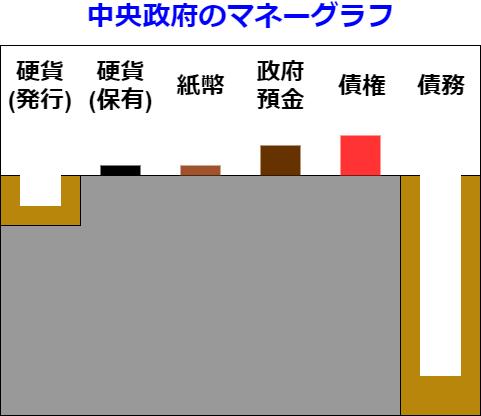 f:id:tamurin7:20191030172128p:plain