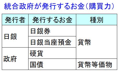 f:id:tamurin7:20200412175024p:plain