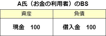 f:id:tamurin7:20200826133513p:plain