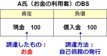 f:id:tamurin7:20200826133720p:plain