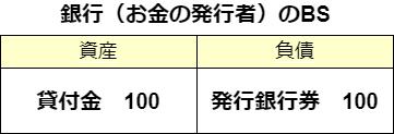 f:id:tamurin7:20200826133826p:plain