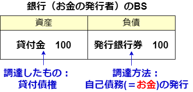 f:id:tamurin7:20200826133857p:plain