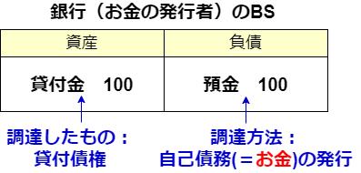 f:id:tamurin7:20200826134103p:plain