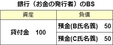 f:id:tamurin7:20200826134348p:plain
