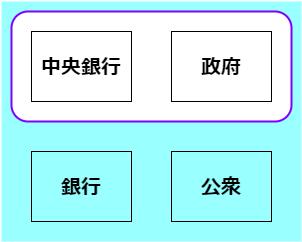 f:id:tamurin7:20201107142738p:plain
