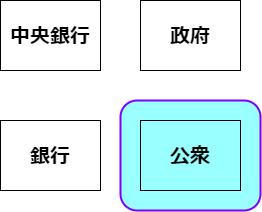 f:id:tamurin7:20201107142813p:plain