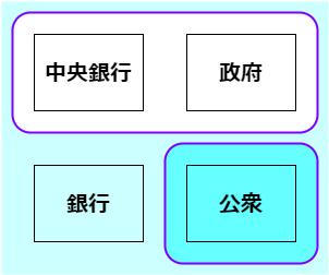 f:id:tamurin7:20201107142909p:plain