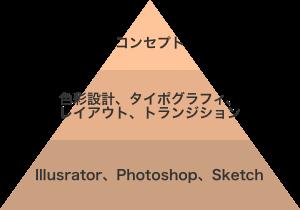 f:id:tamusan100:20160329230136p:plain