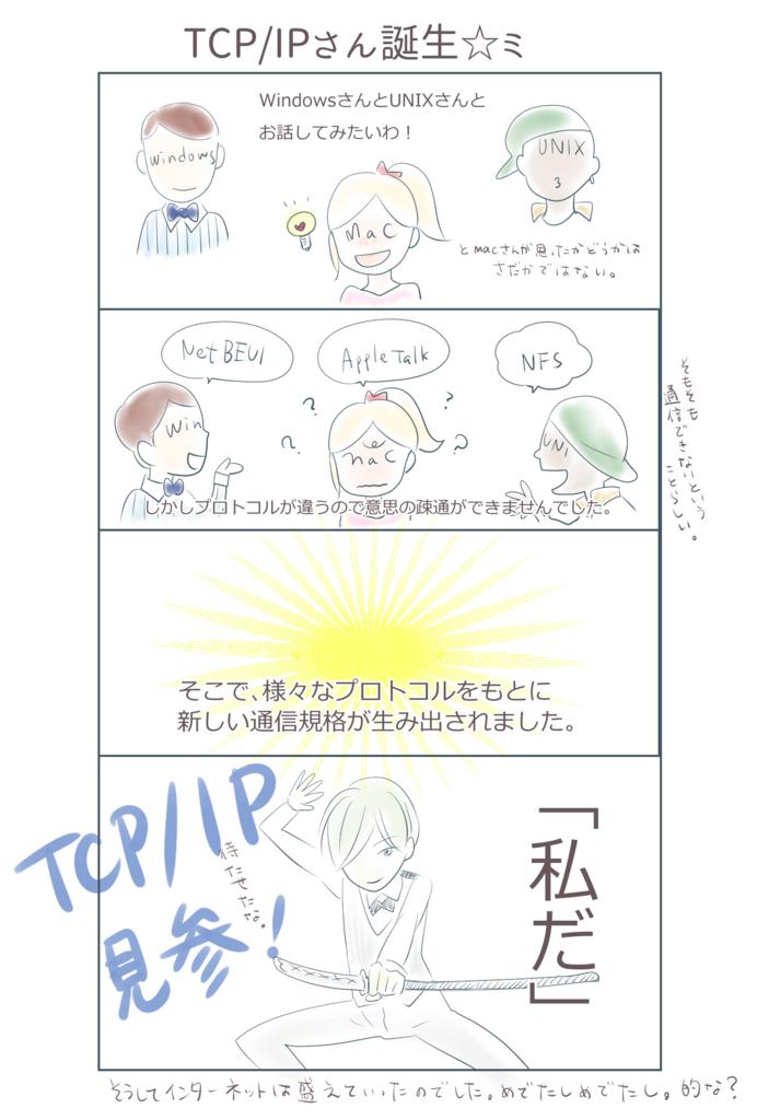 f:id:tanabeitoshi:20160614201952j:plain