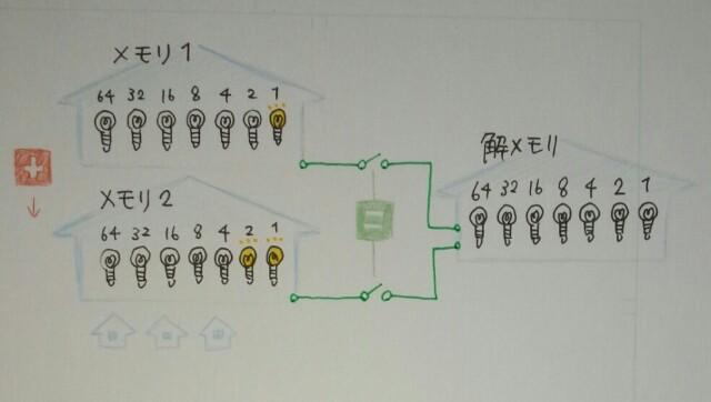 f:id:tanabeitoshi:20170912164514j:plain