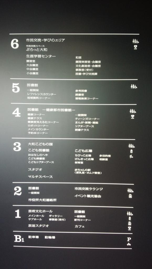 f:id:tanabekenji:20170123003209j:plain