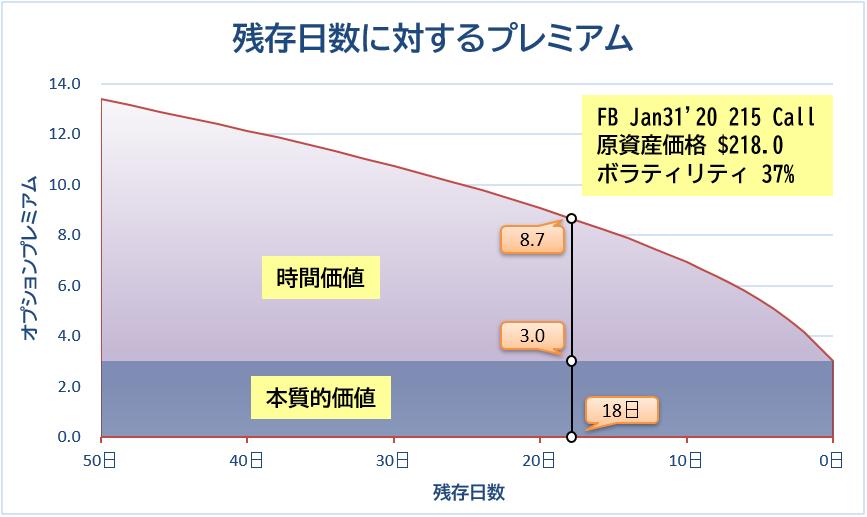 f:id:tanac123:20200124165540p:plain