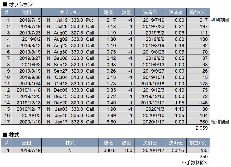 f:id:tanac123:20200224231053p:plain
