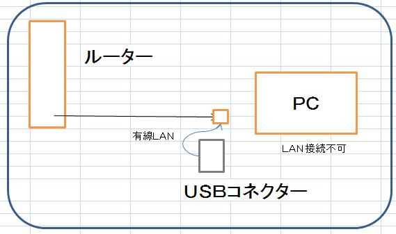 f:id:tanahyun:20200217202747j:plain