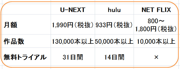 f:id:tanahyun:20200218225758j:plain