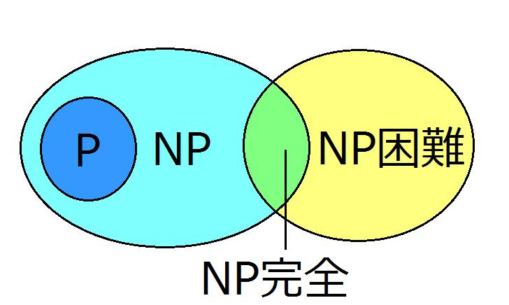 f:id:tanaka-kiiti:20161026190034p:plain