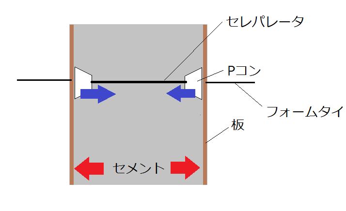 f:id:tanaka-kiiti:20170101055708p:plain