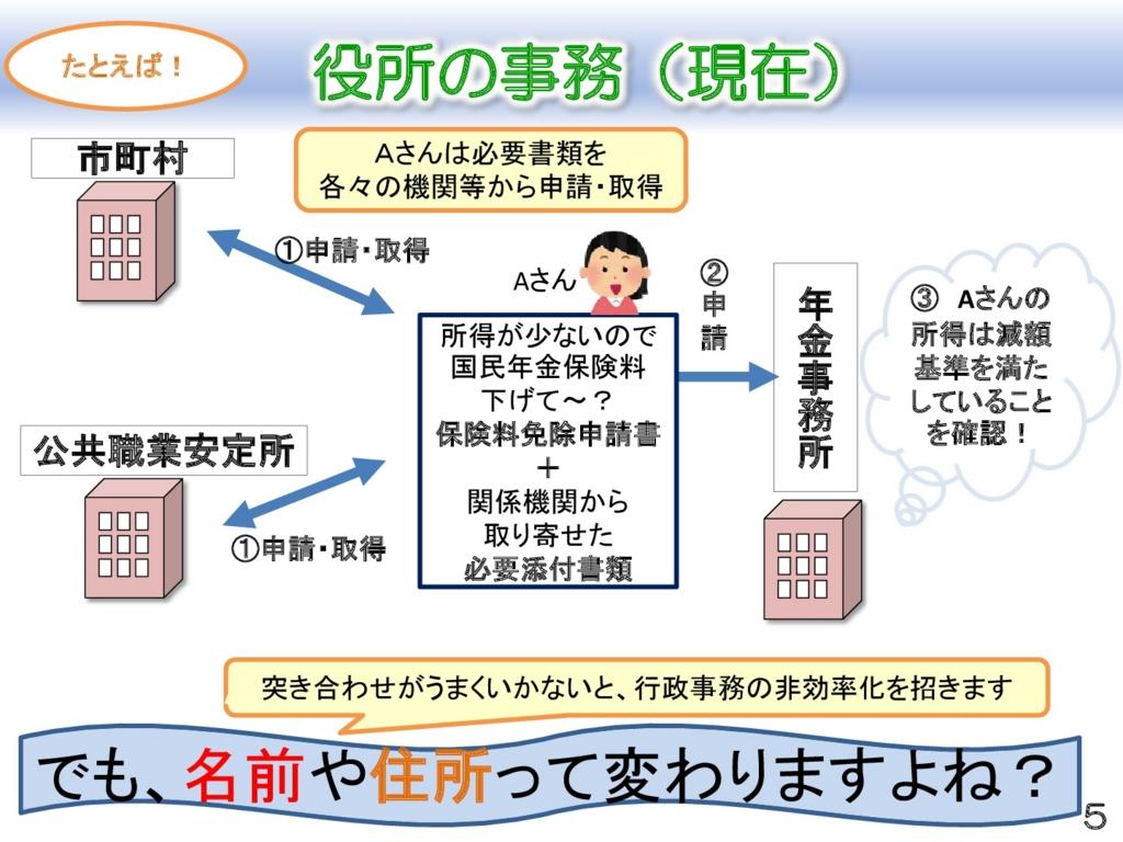 f:id:tanaka-kiiti:20170308215025j:plain