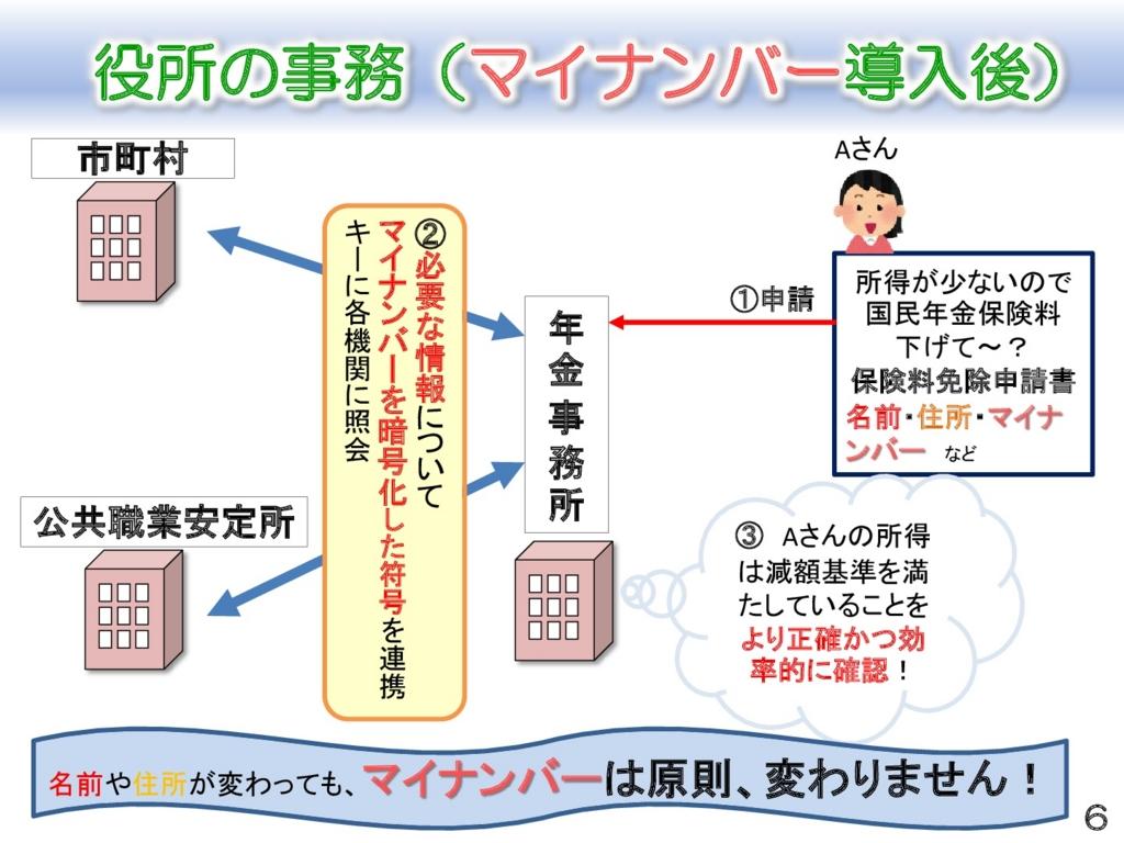f:id:tanaka-kiiti:20170308215246j:plain