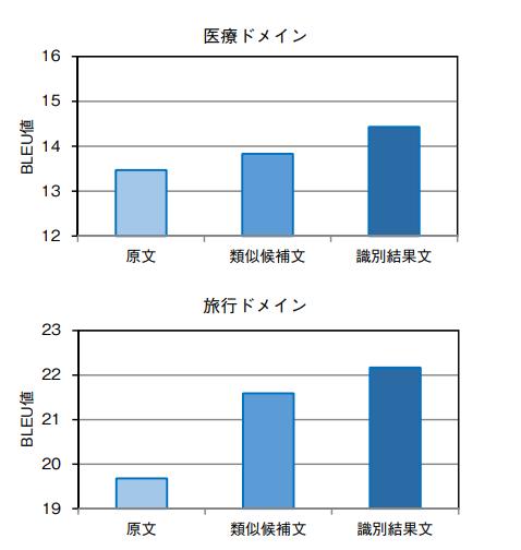 f:id:tanaka-kiiti:20180502052918p:plain