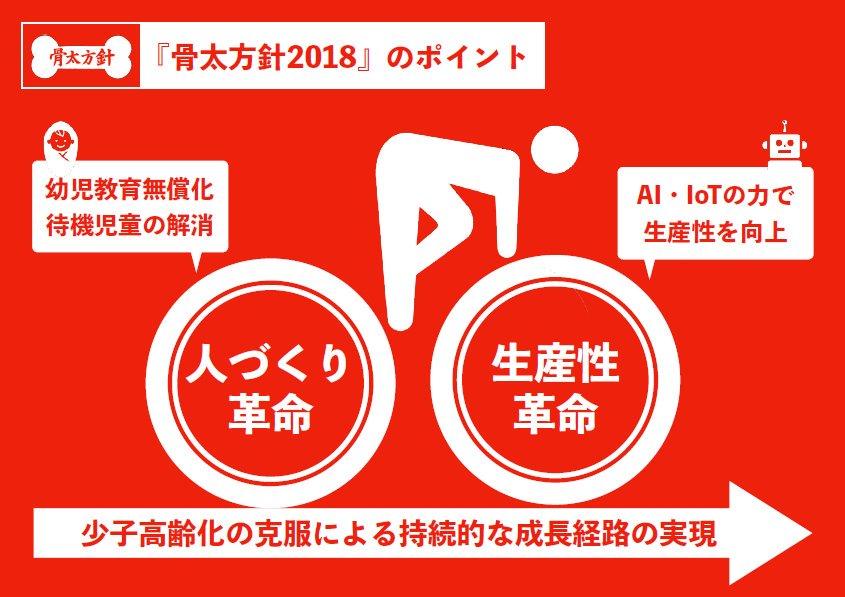 f:id:tanaka-sr:20190616131657j:plain