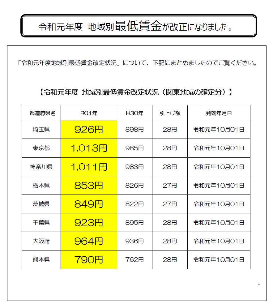 f:id:tanaka-sr:20190902182820p:plain