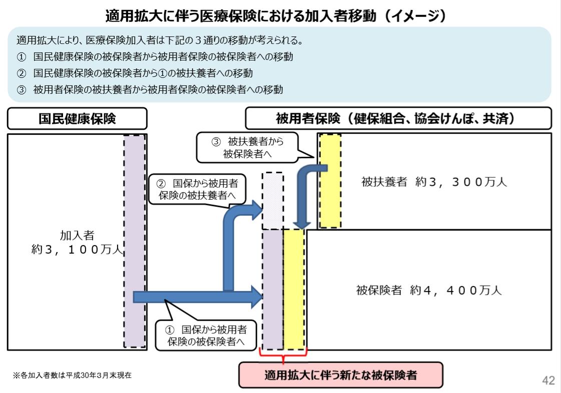 f:id:tanaka-sr:20191117214138p:plain