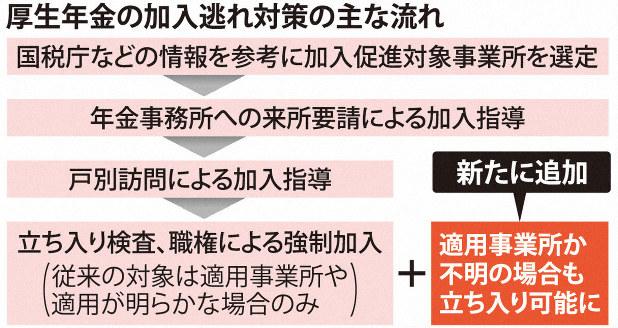 f:id:tanaka-sr:20200224012822j:plain