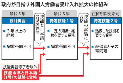 f:id:tanaka-sr:20200224234843j:plain